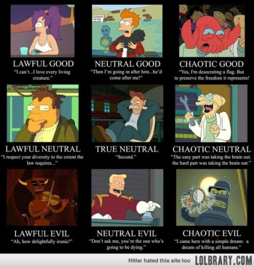 alignment futurama