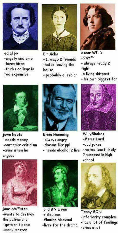 author personalities joke